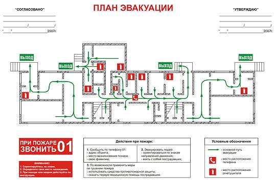 Пример плана эвакуации.